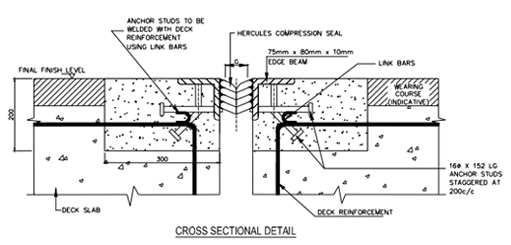 Hercules structural systems pvt ltd